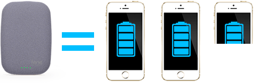 iphone iphone battaries Recensione: QiStone di FoneSalesman ricarica senza fili