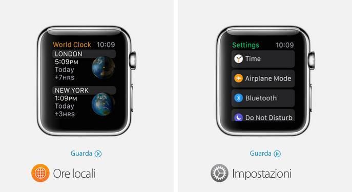 App Apple Watch6