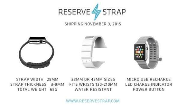 reserve strap 640x360 2 620x349 Reserve Strap: triplichiamo la batteria di Apple Watch con un cinturino
