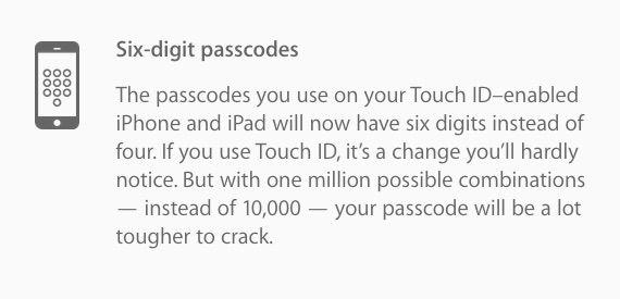 six-digit-passcodes