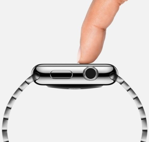 force touch Il 3D Touch comparato al Force Touch ed al Multi Touch