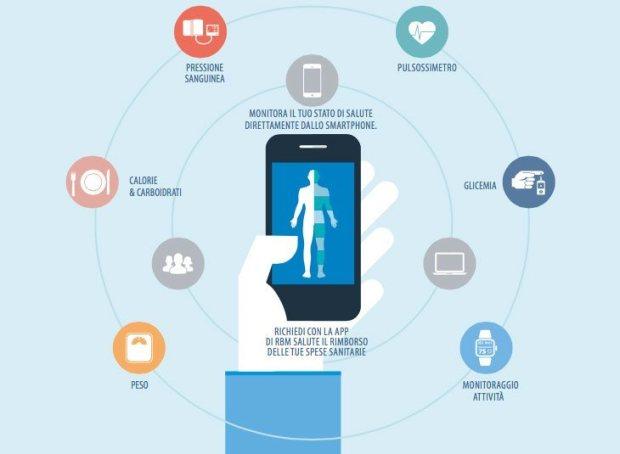 ihealt salute 620x454 Con i dispositivi iHealth una polizza sanitaria gratuita con RBM Salute