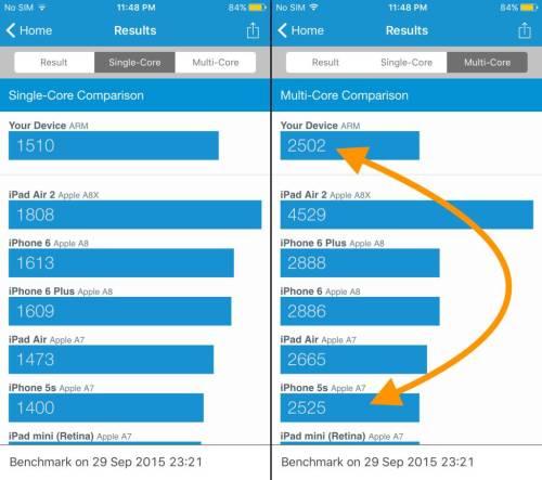 iphone 6s low power mode iphone 5s 1024x908 iPhone 6s con risparmio energetico attivo ha performance pari ad un iPhone 5s