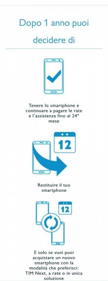 timnext Tim Next la nuova promozione di Tim che permette di cambiare iPhone ogni anno