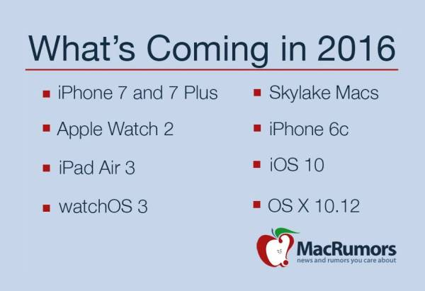 whatscoming2016 Cosa ci aspettiamo di vedere da Apple nel 2016