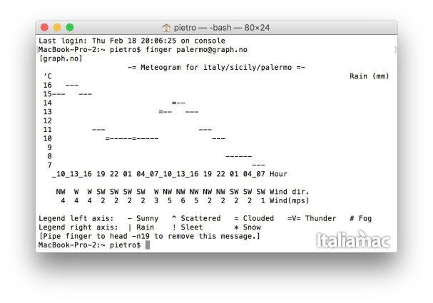finger meteo Previsioni meteo da linea di comando su OS X