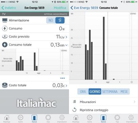 elgato statistiche app Eve Energy: La presa intelligente che supporta HomeKit