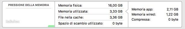 situazione attuale RAM OWC: laggiunta ideale per la rinascita del Mac