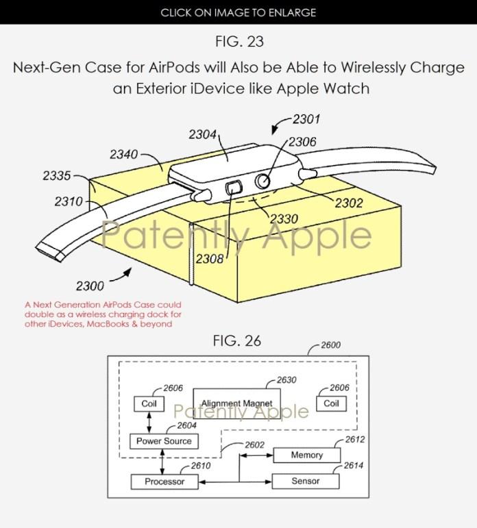 apple brevetto airpods case 2 La futura AirPods Case ricaricherà anche iPhone ed Apple Watch