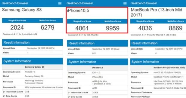 www.italiamac.it cpu arm ritorno passato evoluzione cpu arm benchmark 620x326 CPU ARM: ritorno al passato o naturale evoluzione?