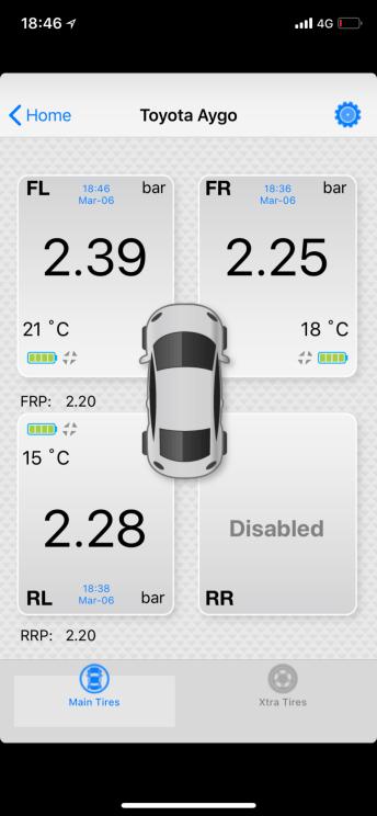 %name FOBO Tire: Sensori intelligenti per la pressione degli pneumatici