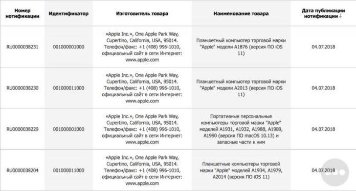 italiamac eec filing 2018 macs ipads 800x431 Apple registra nuovi modelli di Mac e iPad in Eurasia