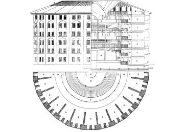Progetto del Panottico, Jeremy Bentham, 1791– https://it.wikipedia.org/wiki/Panopticon#/media/File:Panopticon.jpg