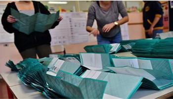 Elezioni, finisce 3-3 la partita delle Regionali|Referendum, vince il Sì con il 69,64%