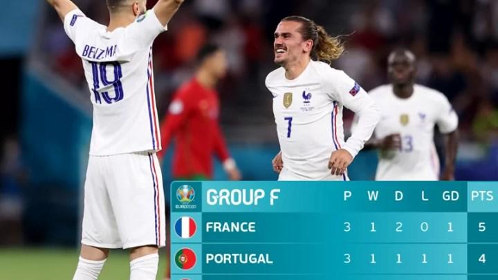 Germania-Ungheria e Portogallo-Francia: Euro 2020 chiude la sua fase a gironi. (credit Euro 2020 Official Twitter Account)