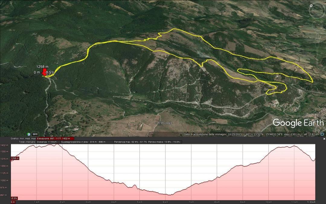 Escursione trekking: Vetta Monteforte, Cristo Abriola e gallerie
