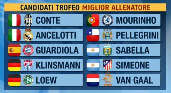 Pallone d'oro. Ancelotti e Conte tra i migliori dieci allenatori al mondo