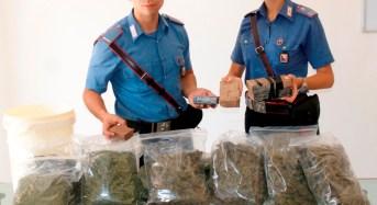 Traffico di sostanze stupefacenti tra Sicilia e Calabria: Sequestrati 2 kg di eroina e 4 kg di marijuana, arrestati due calabresi ed un palermitano