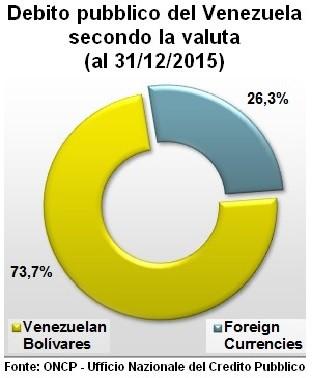 Art.venezuela.tab2