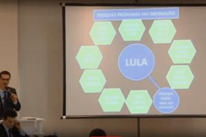 O procurador da República Deltan Dallagnol explica denúncia que envolve o ex-presidente Lula (Reprodução/TV)