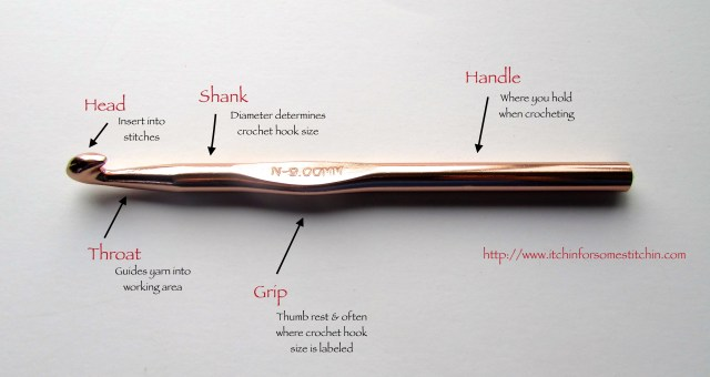 Anatomy of a Crochet Hook. http://www.itchinforsomestitchin.com