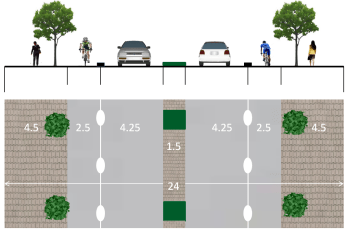 Fig. 2b After street redesign- Shibobei Road