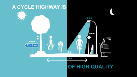 EU Cyclehighway graphic