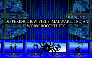 Difference between Virus, Malware, Adware, Worm,Trojan, Rootkit Etc