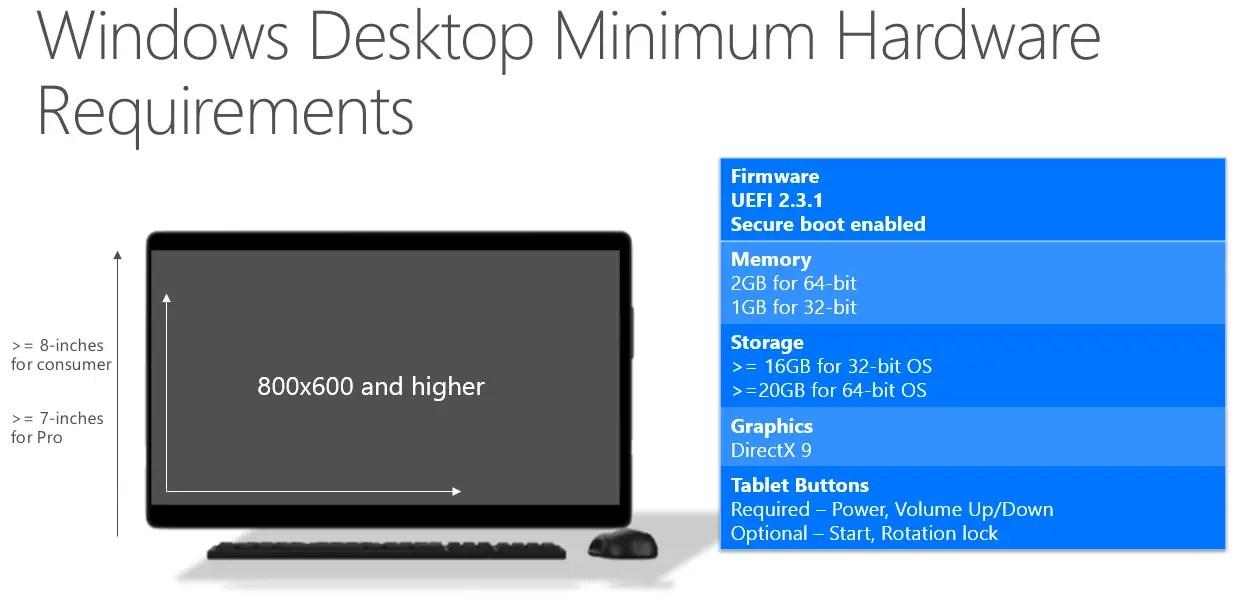 windows-10-minimum-requirements
