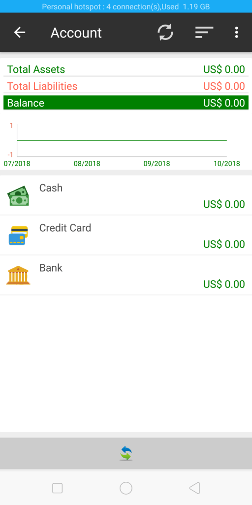 10 Quicken Alternatives For Android & iOS For Better Money Management