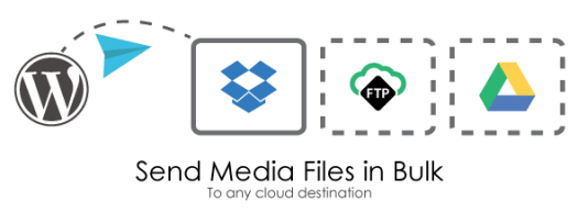 Filetrip | Easily upload to Dropbox + Google Drive + S3 + WordPress - 18