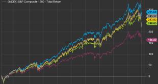 감히 말할수 있는 최고의 은퇴플랜, 배당주 투자