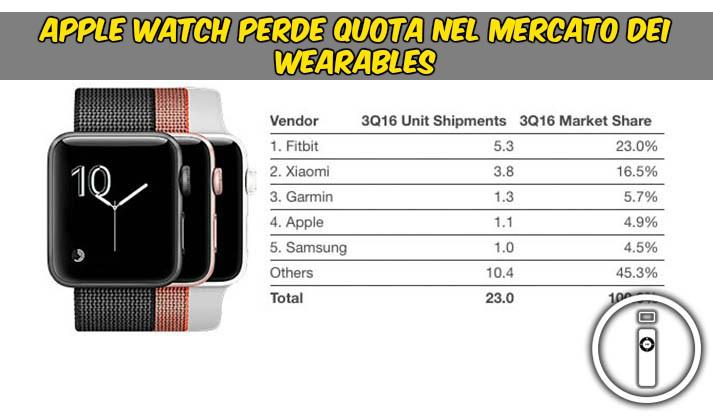 Apple Watch perde quota nel mercato dei Wearables