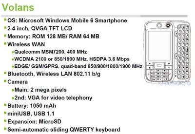 HTC Volans PDA Phone