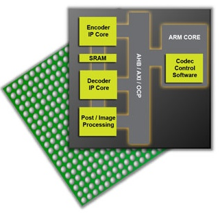 On2 Hantro 8190 1080p Chipset for Cellphones
