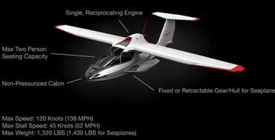 Icon foldable Light Sport Aircraft
