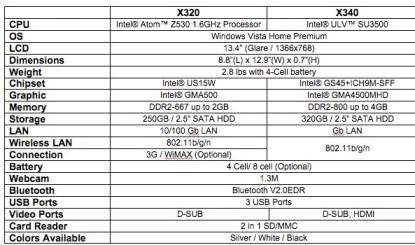 msi-x-slim-x320-x-slim-x340-specs