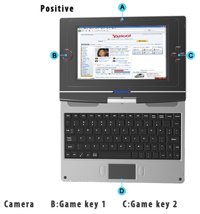 Skytone Alpha 680 Android Netbook