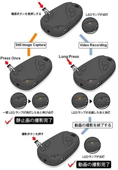 JTT Keychain Spy Camera operation