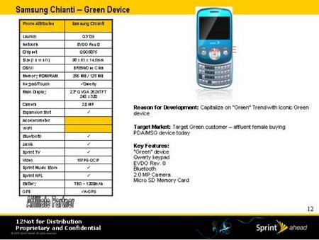 Sprint Samsung Reclaim Chianti QWERTY Slider