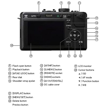 Panasonic Lumix GF1 Compact Micro43 DSLR back