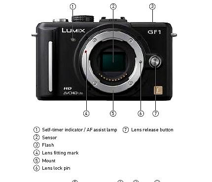 Panasonic Lumix GF1 Compact Micro43 DSLR front