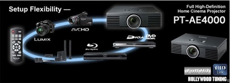 Panasonic PT-AE4000U Full HD Home Theater Projector