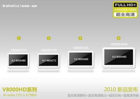 ainol updates V8000HD Series PMP