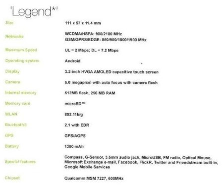 HTC Legend Android Phone details