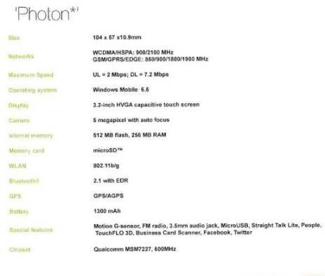 HTC Photon WM6.5 Phone details