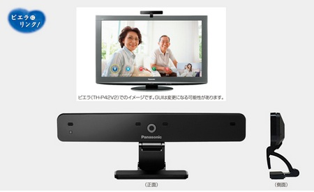 Panasonic TY-CC10W VIERA Communication Camera