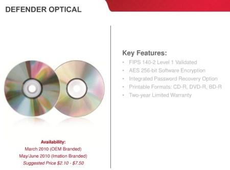 Imation Defender Optical discs