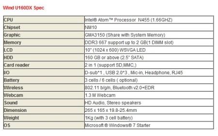 MSI Wind U160DX Specs