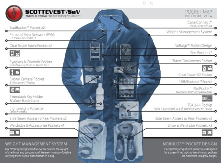 Scottevest Carry-On Coat pockets all your gadgets